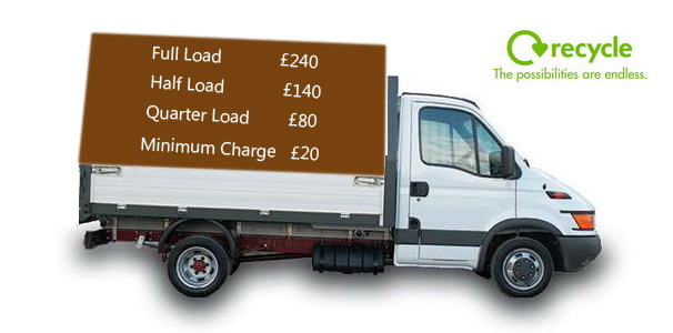 London rubbish removal prices